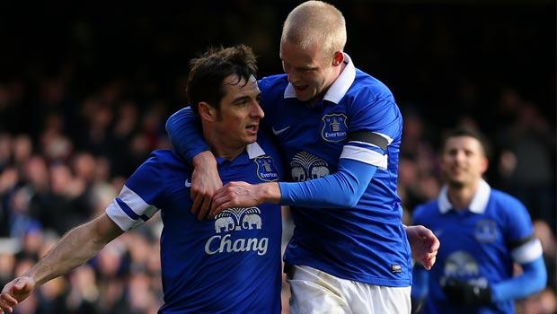 Leighton-Baines-Everton-1